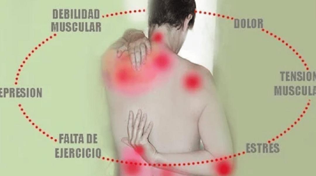 Combate la Fibromialgia con masajes relajantes